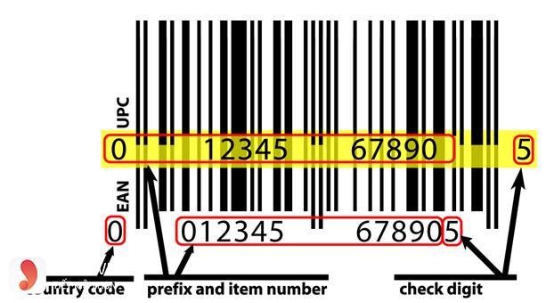 Cách kiểm tra mã vạch để nhận biết mỹ phẩm Hàn Quốc thật